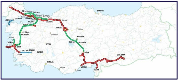 شبكة الطرق السريعة في تركيا