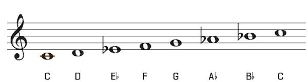c-minor-scale-on-treble-clef