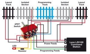 More on wiring the Lenz DCC programming track… | Dales Peak