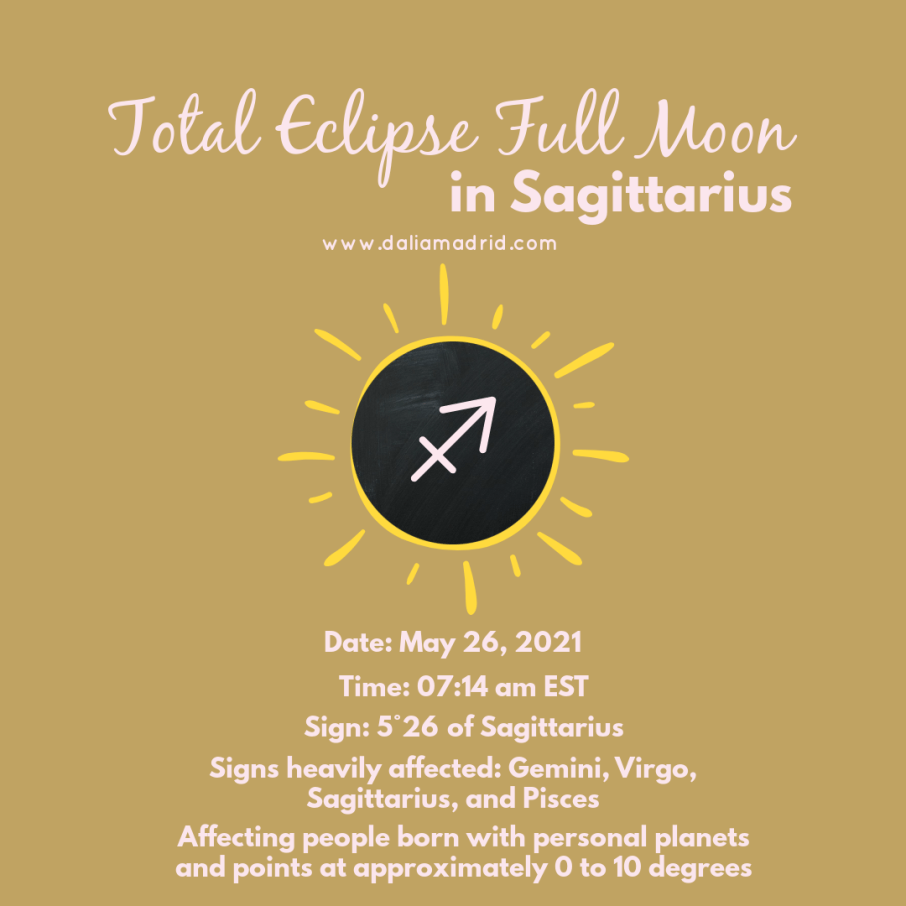 Total Lunar Eclipse in Sagittarius at 5°26. Takes place at 7:14 am est.
