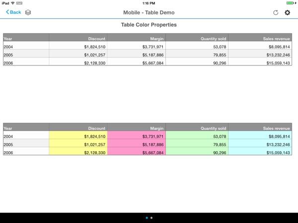 SAP_BI41_Mobile_Samples_Table_Demo_600