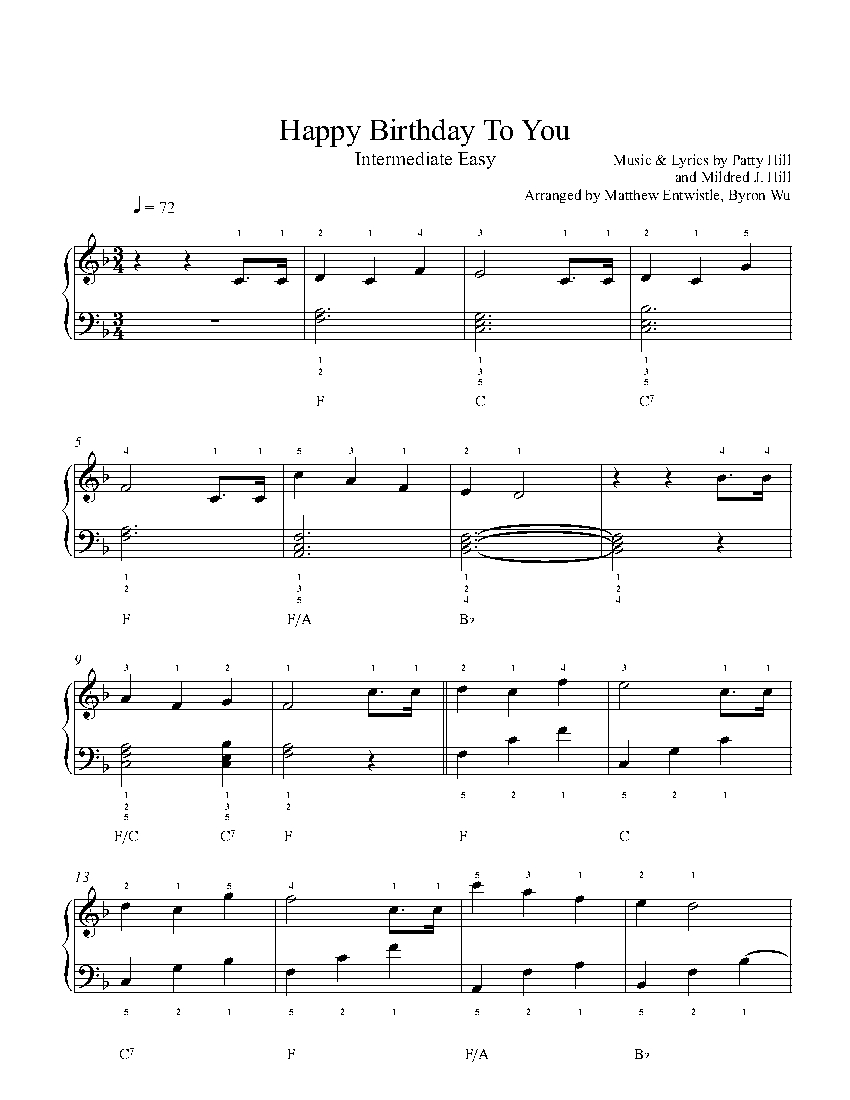 Happy Birthday To You By Mildred J Hill Piano Sheet Music Intermediate Level