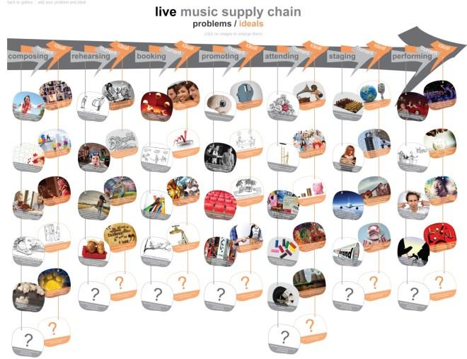 Music+Supply+Chain+L-webjpg