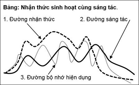 Ngu Yen 2.