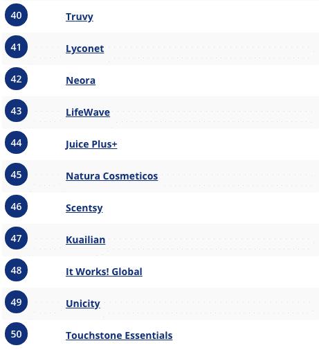 top_50_meilleures_entreprises_MLM