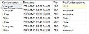 SQL Output 2