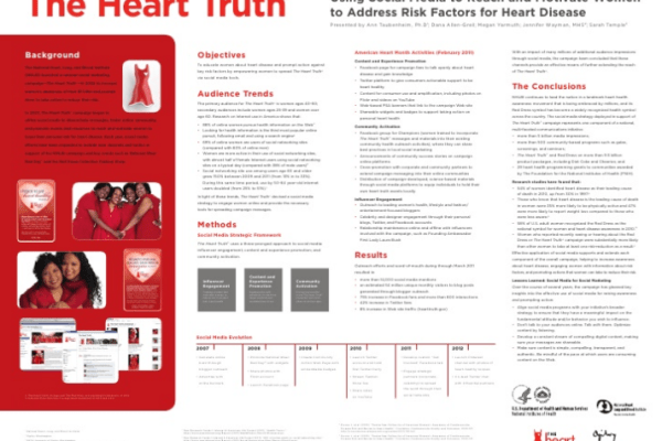 The Heart Truth: Using Social Media to Reach and Motivate Women to Address Risk Factors for Heart Disease