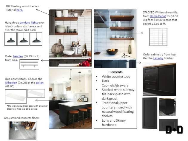 kitchen layout, kitchen design, kitchen ideas, modern kitchen, stacked backsplash, stained concrete, modern kitchen, interior design, dana morris, austin tx