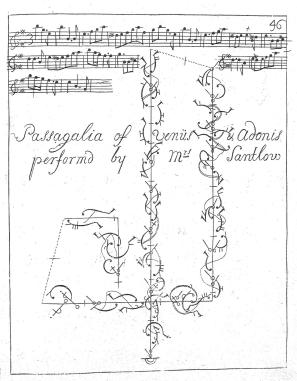 L'Abbé, 'Passagalia of Venüs & Adonis', A New Collection of Dances, [c1725], plate 1