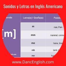 sonidos y letras en ingles americano