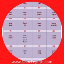 combinaciones consonanticas iniciales del ingles