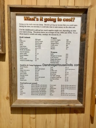 Price list of goods and their cost.