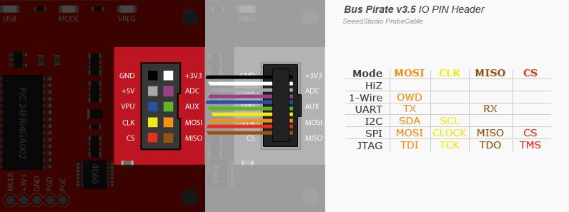 Bus Pirate pin header