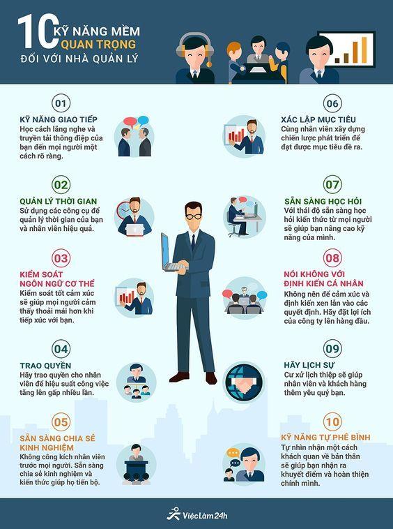 Đây là 10 kỹ năng mềm giúp bạn dễ dàng trở thành nhà quản lý tương lai.