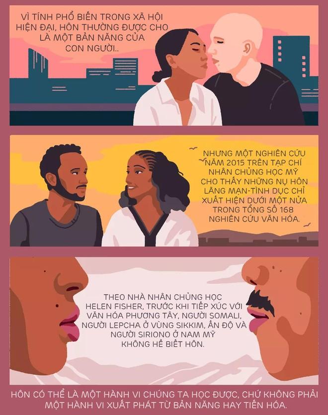 [Infographic] Nụ hôn bắt nguồn từ đâu? Tᾳi sao chύng ta hôn nhau và khoa học phίa sau mọi nụ hôn - Ảnh 2.