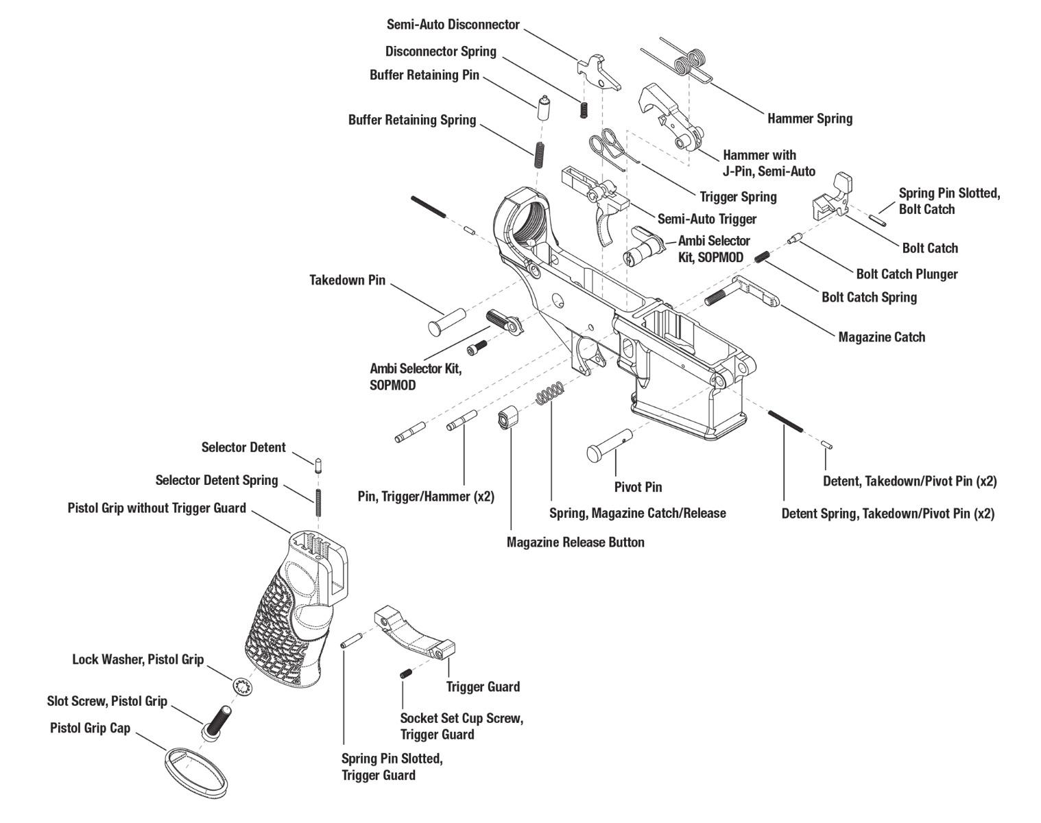Lower Receiver Parts Kit Semi Auto