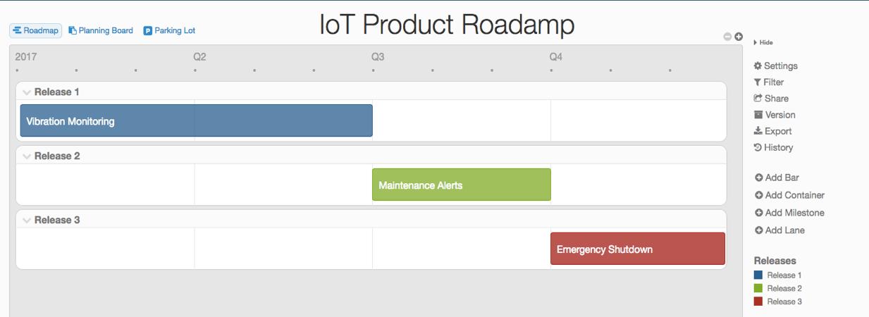 Product roadmap - high-level