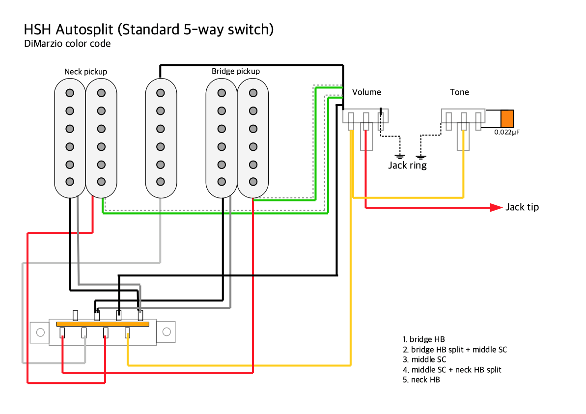 Pickups Wiring: HSH Autosplit With A Standard 5-way Switch