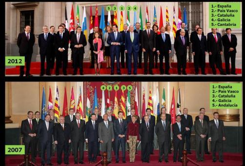 Conferencias de Presidentes de CC. AA.