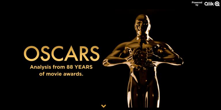 Qlik Sense Oscars 1