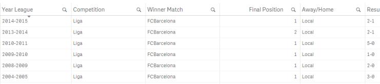 barcelona vs real madrid ultimos resultados