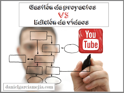 gestion proyectos edicion videos business addicts