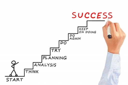 plan your life to achieve success