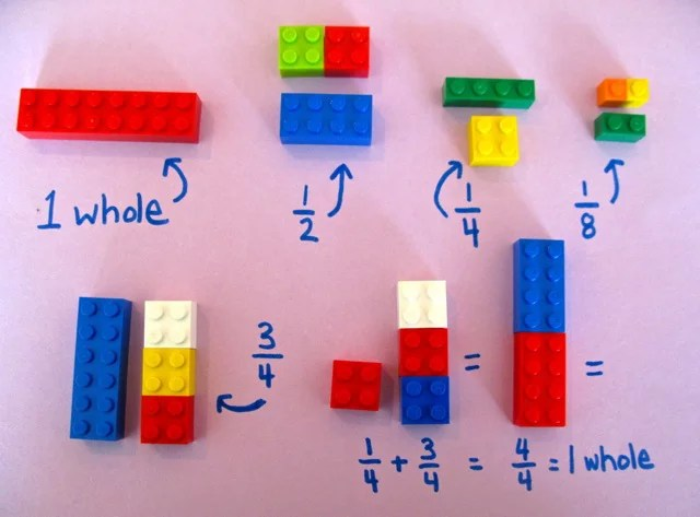 Fórmula para el cálculo de la capacidad de producción de un equipo