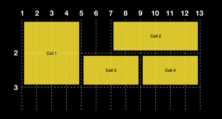 Another two-dimensional grid