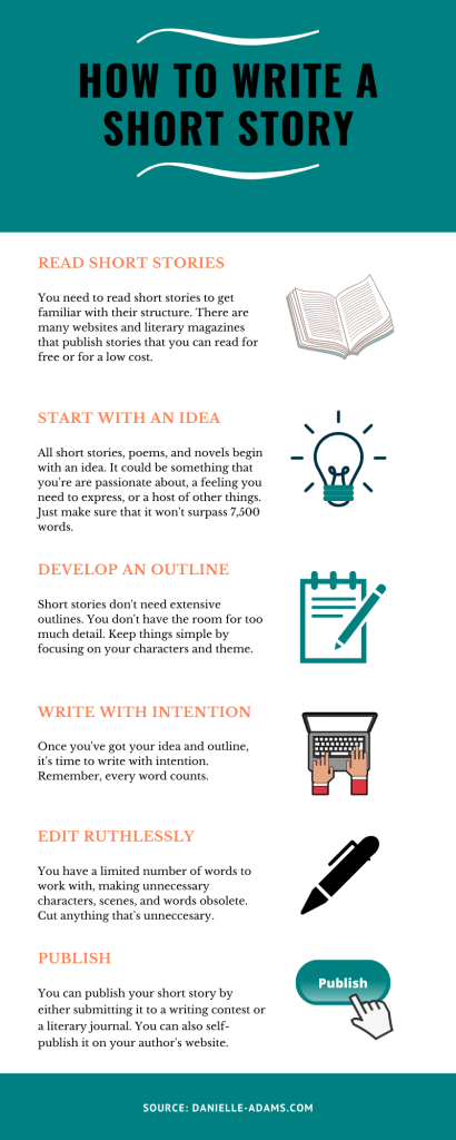 How to write a short story infographic.