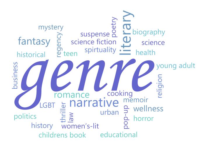 genre_cloud