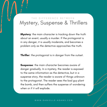 The Difference Between Mystery, Thriller and Suspense genre infographic