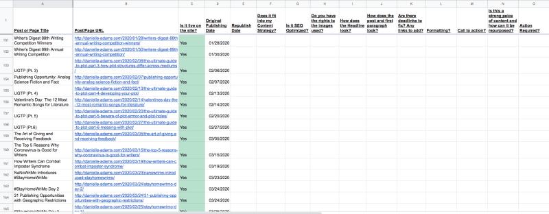 Screenshot of my content audit template sheet