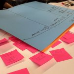 Personas and post-it notes