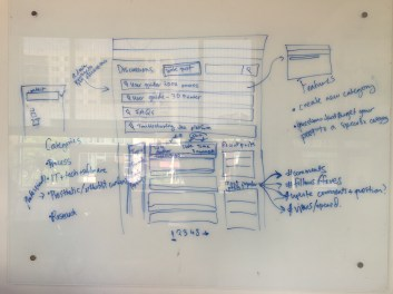 A whiteboard sketch for the forum feature of the platform