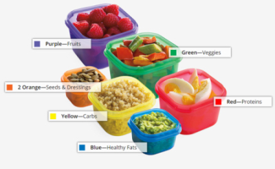 21-day-fix-color-coded-containers-types-of-foods