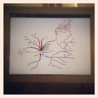 mindmap app for writers toolkit