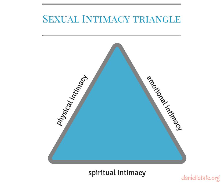 intimacy-triangle
