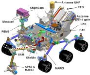 drawing-of-the-mars-science_laboratory