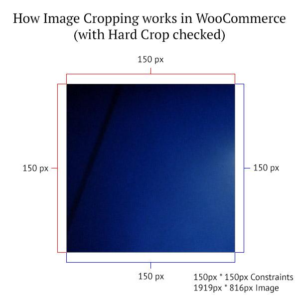 WooCommerce Image Hard Crop