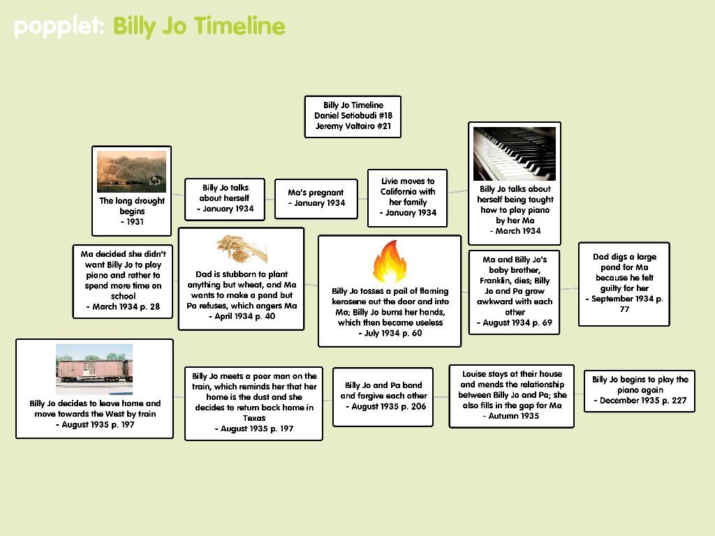 Billy Jo S Journey
