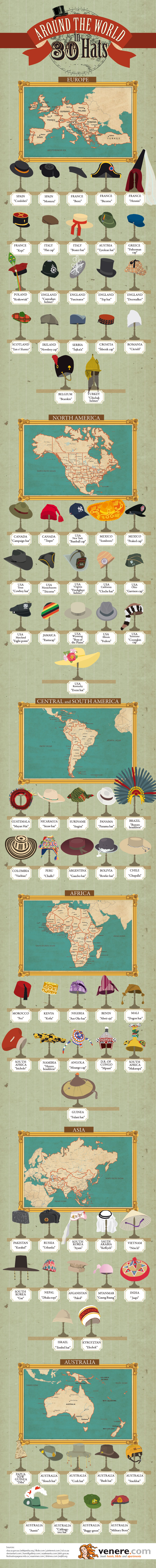 infographic-around-the-world-in-80-hats