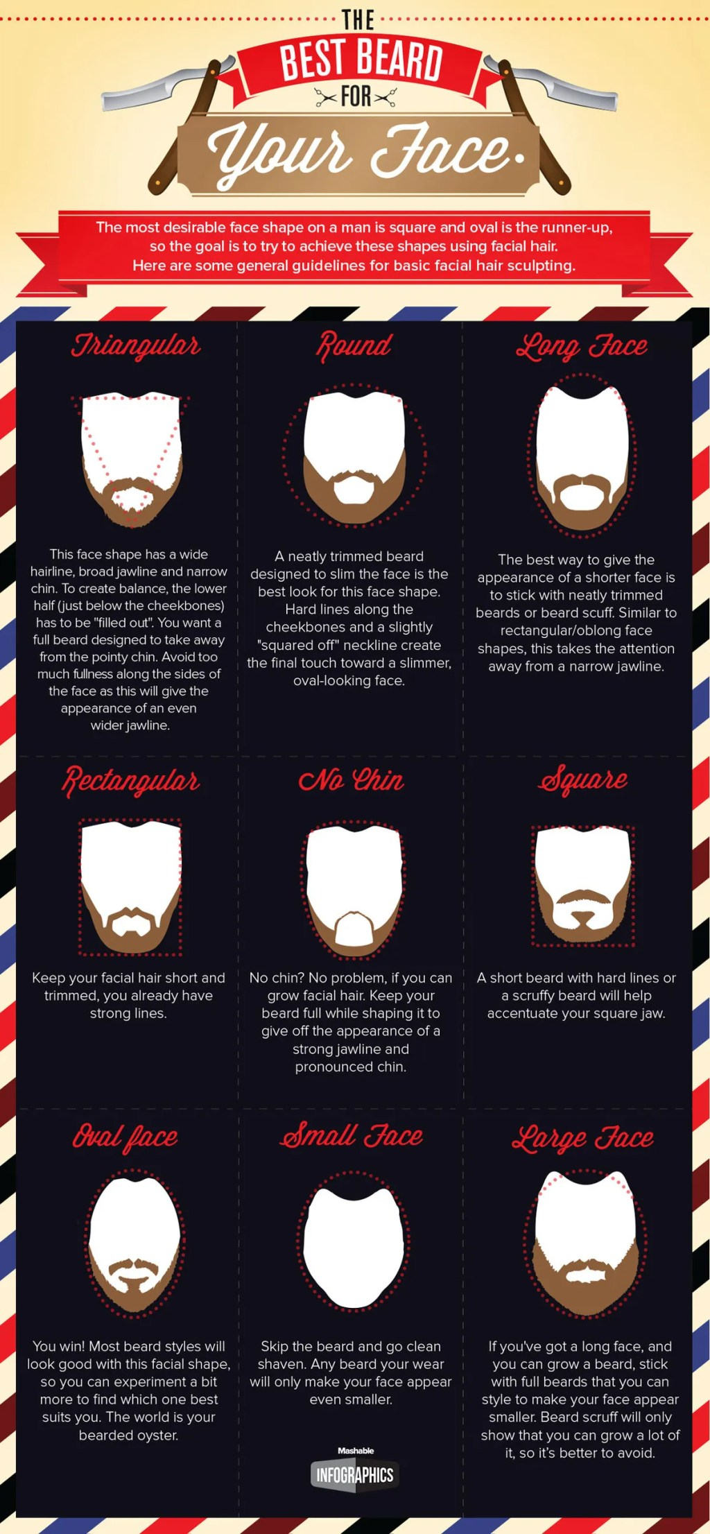 Find out what the best type of beard is for your face