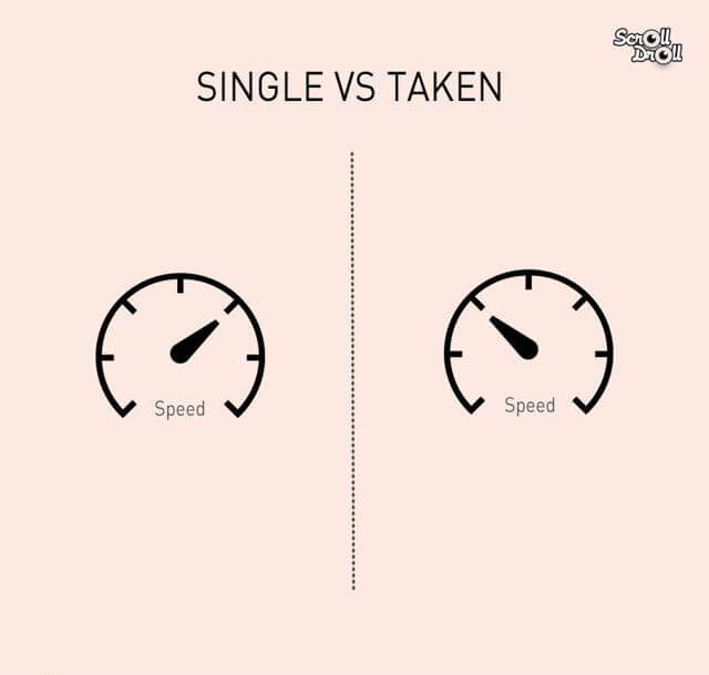 The differences between single and taken men: Driving