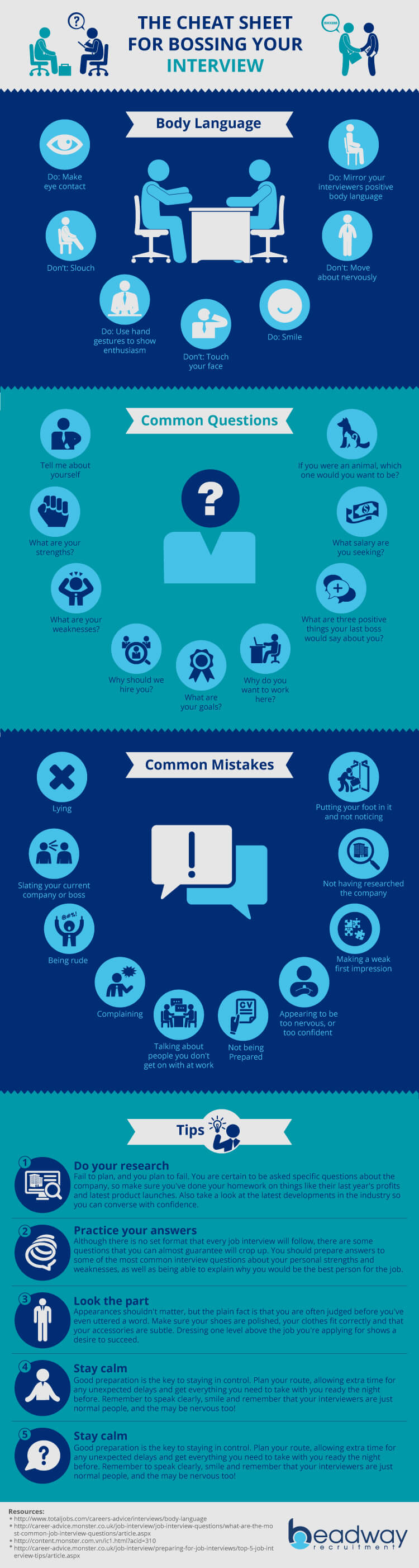 Infographic: The cheat sheet for bossing your interview
