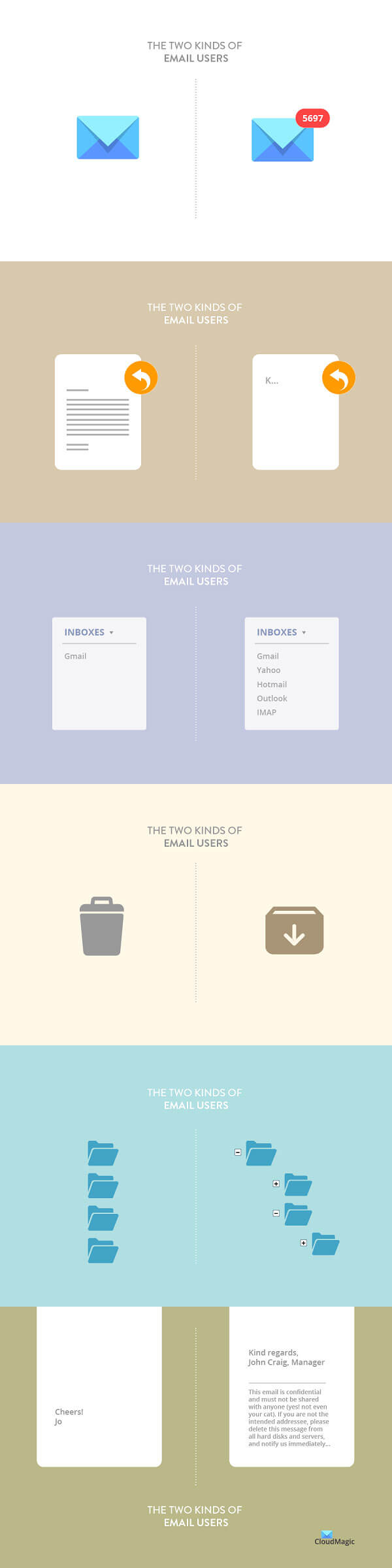 The 2 types of email users: Which are you? | Daniel Swanick