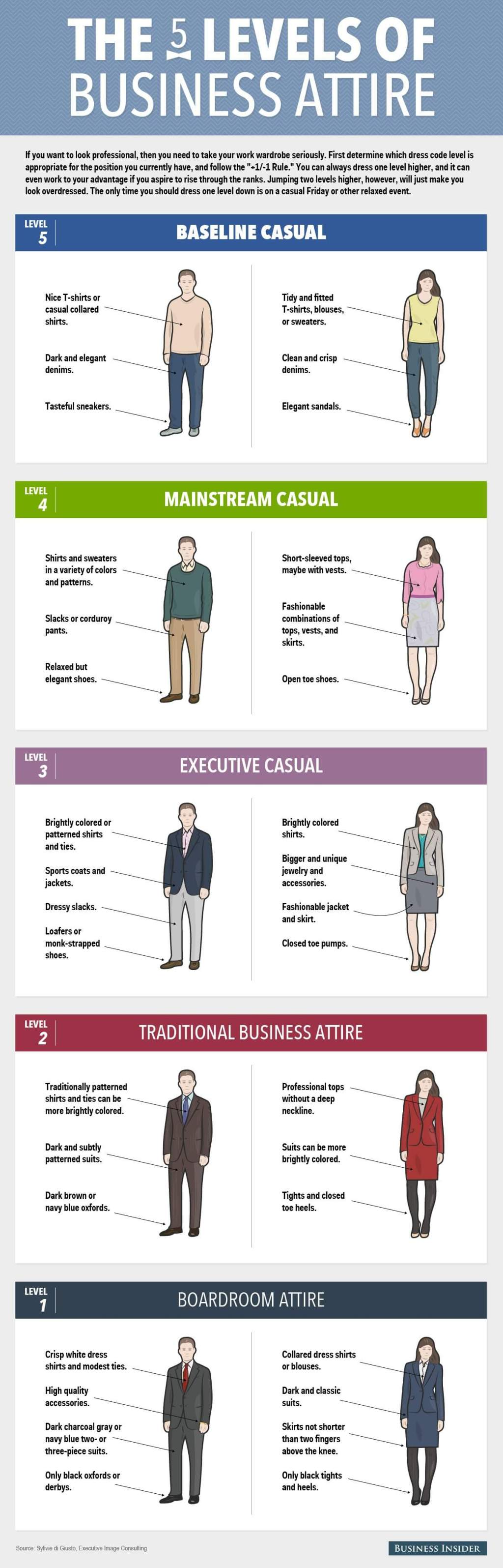 Infographic: The 5 levels of business attire