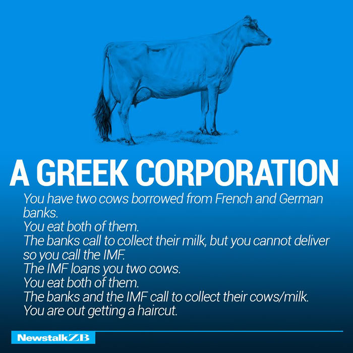 A Greek Corporation: You have 2 cows