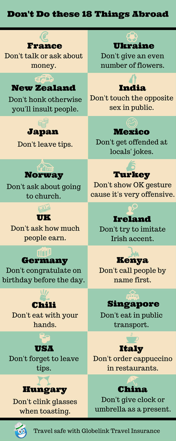 Infographic: Don't do these 18 things abroad