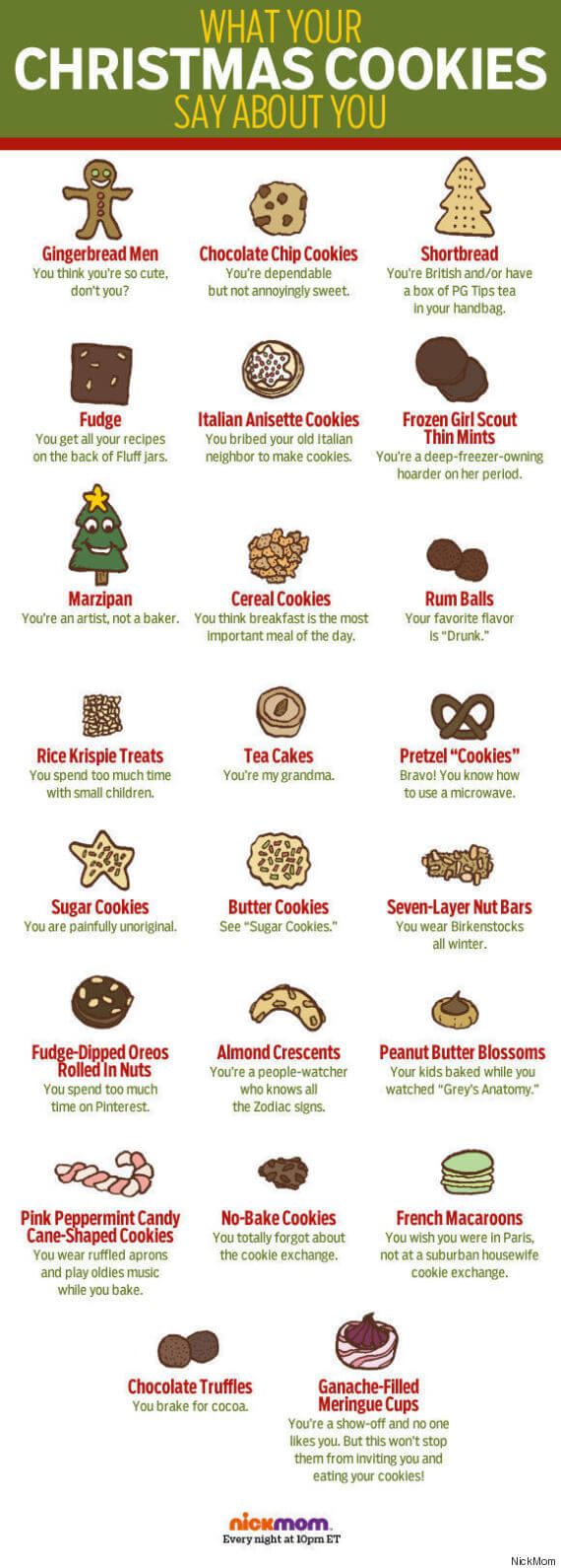Infographic: What your favourite Christmas cookie says about you